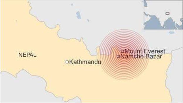 7.3 magnitude earthquake hits Nepal